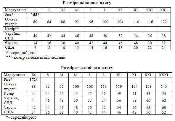 Розміри жіночого і чоловічого одягу 660e1b488bd29